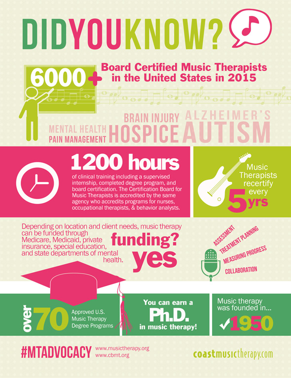 American Music Therapy Association  American Music